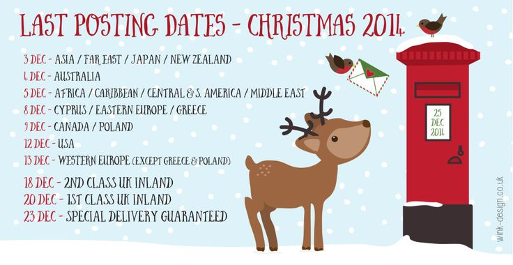 #FREE DOWNLOADABLE #PRINTABLE Last Posting Dates for Xmas 2014 (UK Royal Mail) from Wink Design