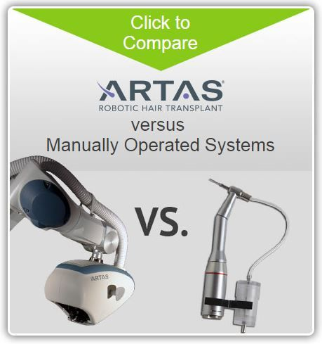 Compare the ARTAS vs manually operated systems.