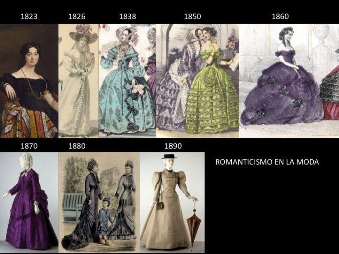 indumentaria durante el período Romántico.