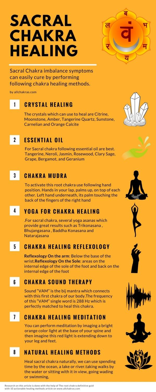 10 #sacralchakra healing methods