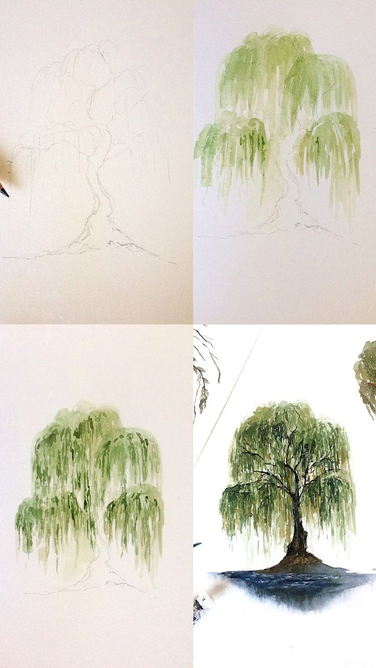 (Rosie Shriver.sketchbook) #watercolor #watercolour #malerei #sketch #art