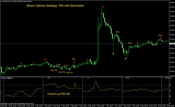 Best option strategy for day trading