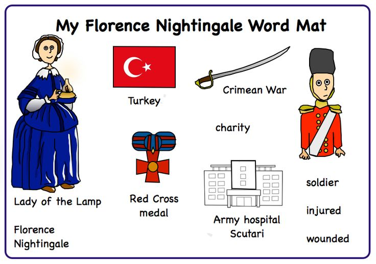 Florence Nightingale word mat