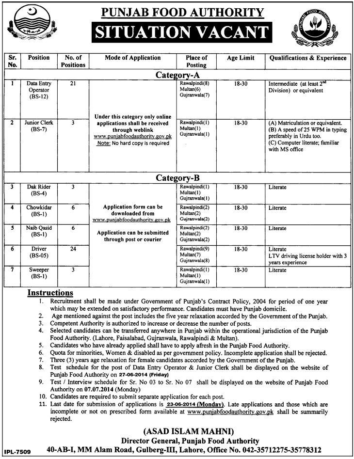 punjab food department authority jobs 2014