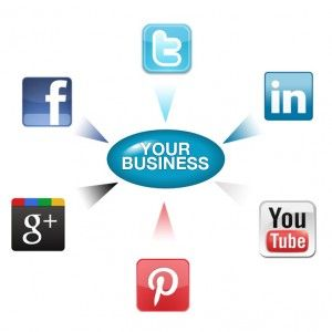 Social Media Platforms - descriptions of each and how they can affect your business