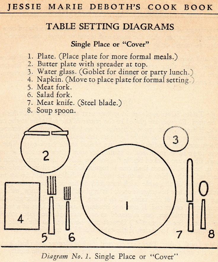 Jessie Marie Deboth U0026 39 S Cook Book Table Setting Diagram