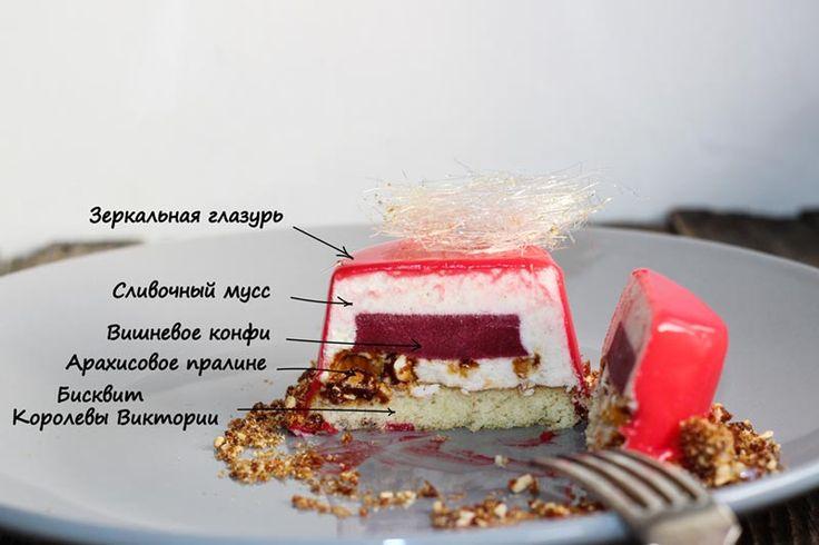 Муссовые пирожные с зеркальной глазурью. Рецепт от tykvo.ru