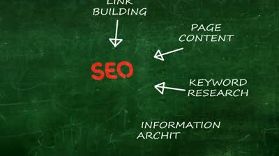 The best SEO firm has a team of experts that have proven effective in optimizing the websites of their clients for the search engines. This is what you get when you approach us. We are experts in search engine optimization with an exemplary track record o crafting the most effective search engine marketing strategies.
