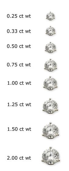 I'd prefer 1 ct solitaire (or bigger of course) but if it was the PERFECT ring I would be okay with a 5/8. But that would be the absolute smallest solitaire.