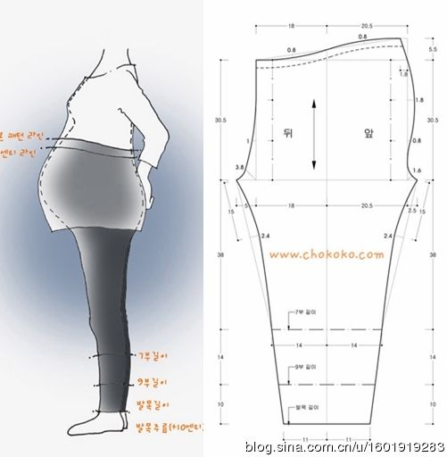"""Needle Ai share"" Pregnant women leggings drawings. Chinese"