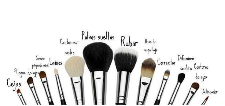 Uso de las brochas de maquillaje