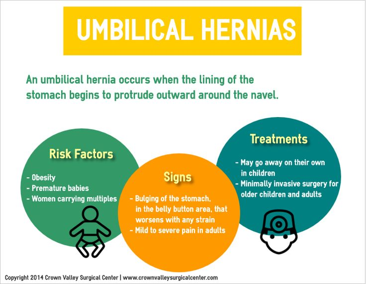 how to get rid of a hernia
