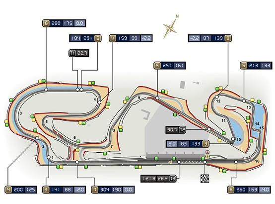 GP Spagna 2012: orari ed anteprima