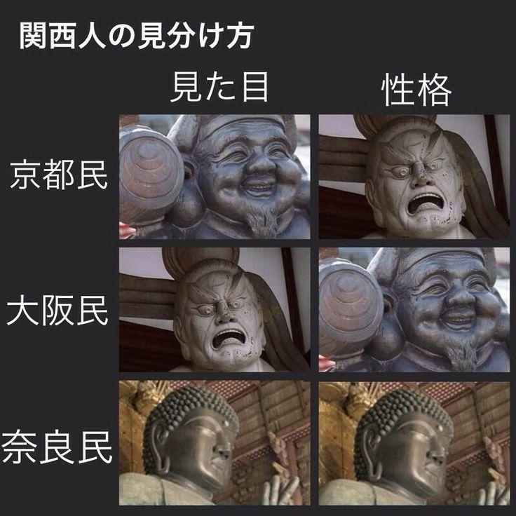 関西人の図解ー見た目と性格