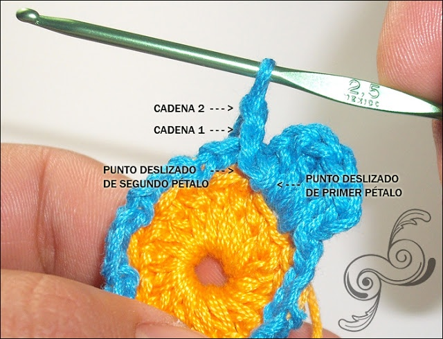 102 best crochet cosina images on Pinterest | Bordado, Bordes de ...