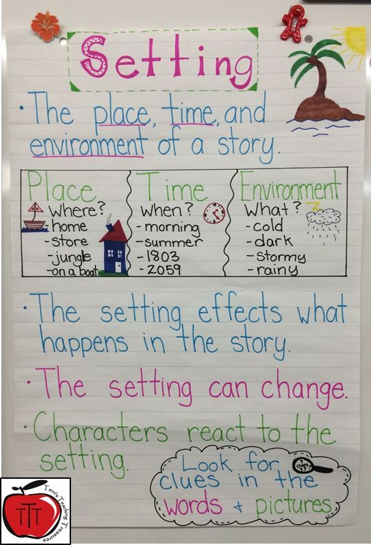 Terri's Teaching Treasures: Setting the Stage for Narrative Writing