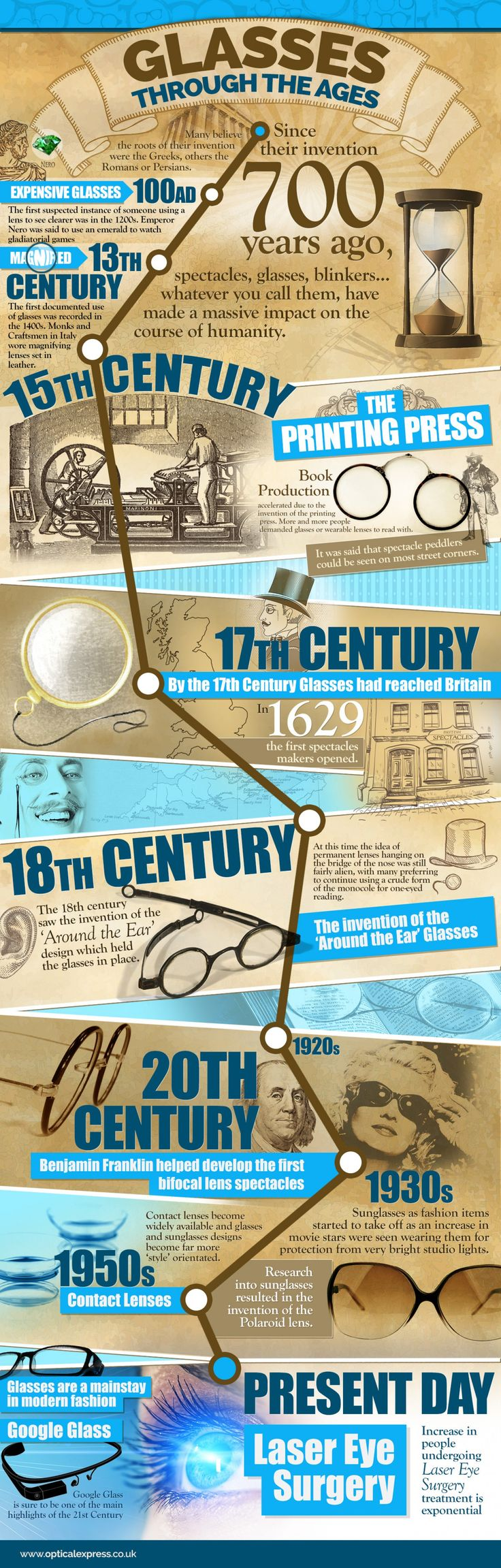 Glasses: Through The Ages Infographic! Follow us on FaceBook @ www.facebook.com/eyecarefortcollins.com or visit us at www.eyecarefortcollins.com