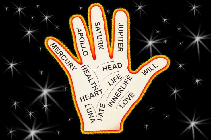Best american psychics must undergo 2 separate test psychic readings for professionalism, reading accuracy, training,