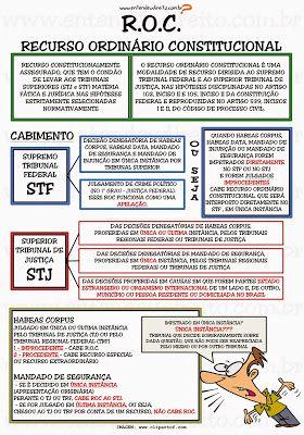 ENTENDEU DIREITO OU QUER QUE DESENHE ???: R.O.C. - RECURSO ORDINÁRIO CONSTITUCIONAL