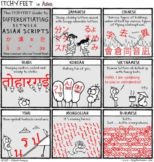 adorable japanese cartoon butts korean mandarin Eastern burmese Thai hindi vietnamese Mongolian Cantonese linguists BUTTS EVERYWHERE asian languages asian characters differentiations