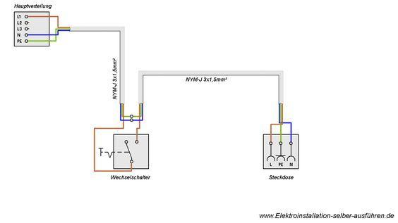 Schaltplan zusätzliche 230V Steckdose anschließen | Elektrische ...