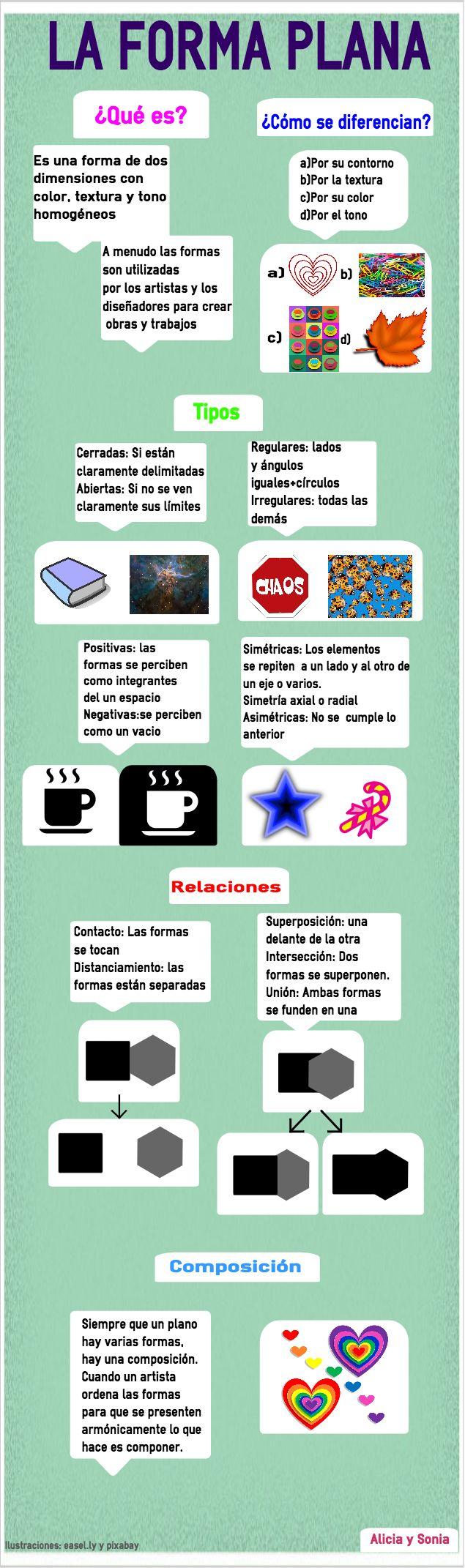 Infografía de Sonia y Alicia 1ºA