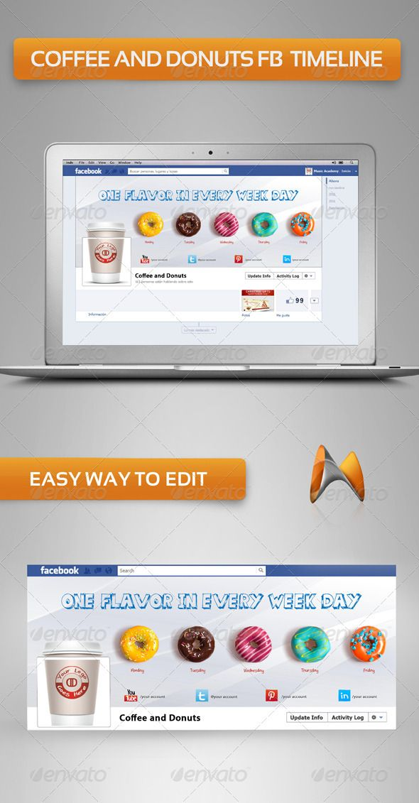 Timeline Website Template Colorful Infographic Timeline Report - Timeline website template