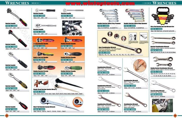 New Professional Plumbing Tools