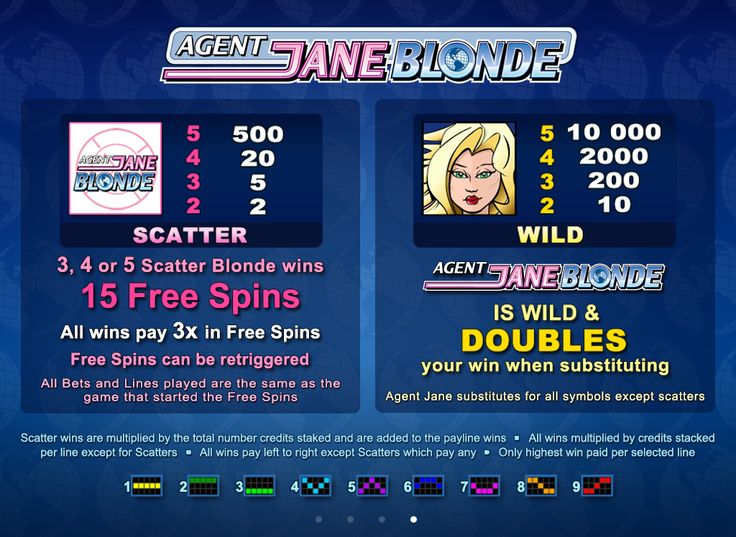 This #paytable is enough reason to play Agent Jane Blonde video #slot. Log in to https://www.wintingo.com/ and try your luck.