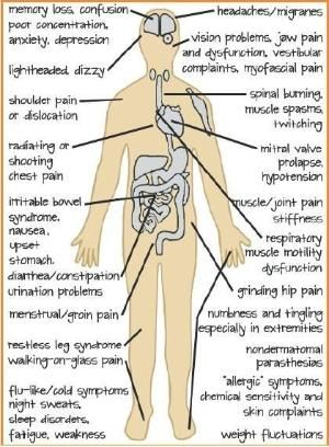 Imagine feeling almost all of these symptoms at once for ...