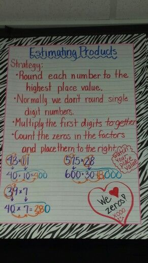 Estimating products - anchor chart estimating multiplication
