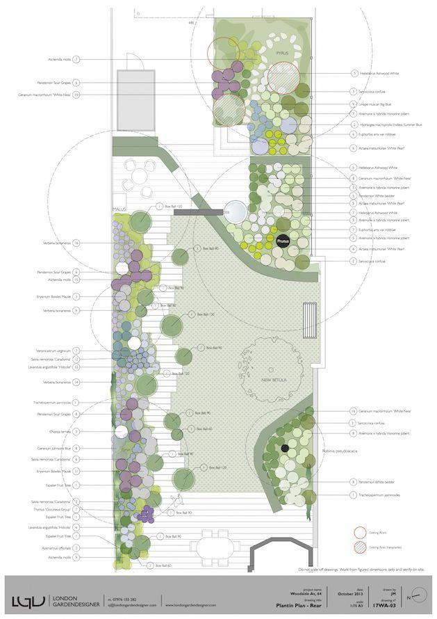 Pin By Annechien Hengeveld On Tuin Garden Design Plans Garden