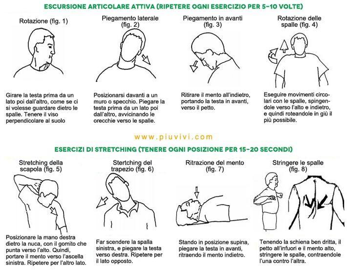 Esercizi per cura di ernie di un collo