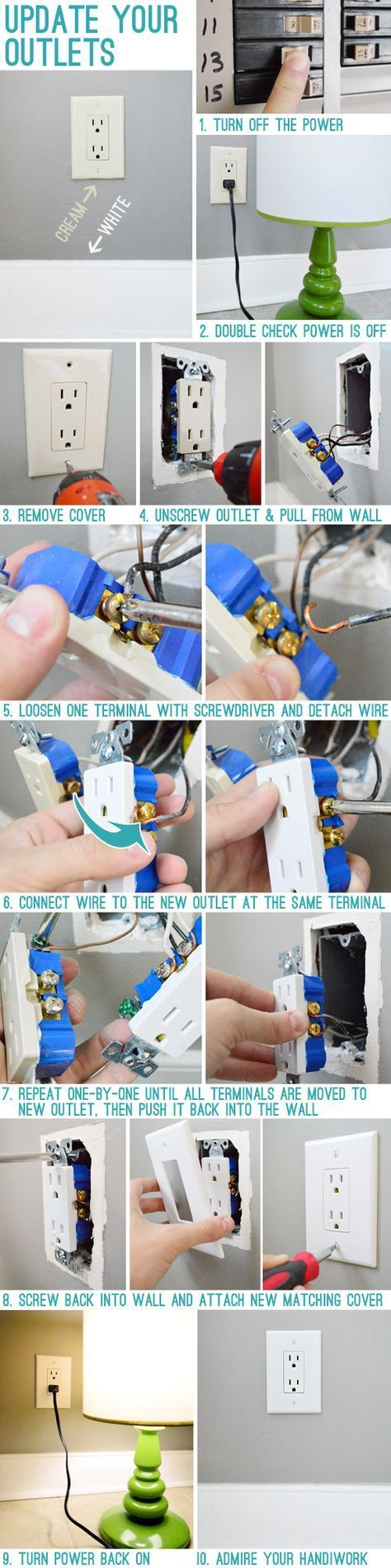 The outlets around here are all beige, and the new board and baton is white. This tutorial will be very helpful when I change a few of them out.......D.
