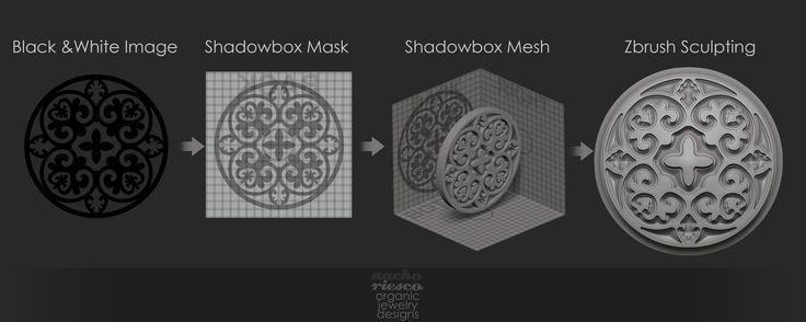 Zbrush and Jewelry Shadow Box mesh generation http://riesconacho.wix.com/organicjewelrydesign