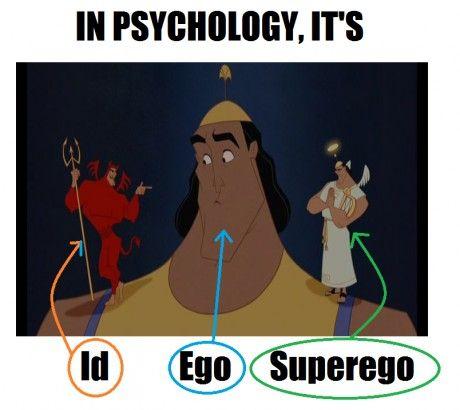 Kronk Psychology Freud Id, Ego, and Superego