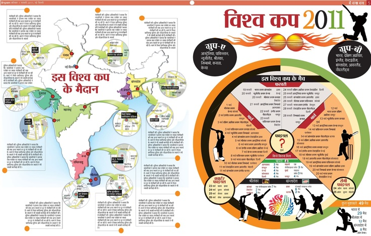 from India an infographic designer   graphic Layout Design ...