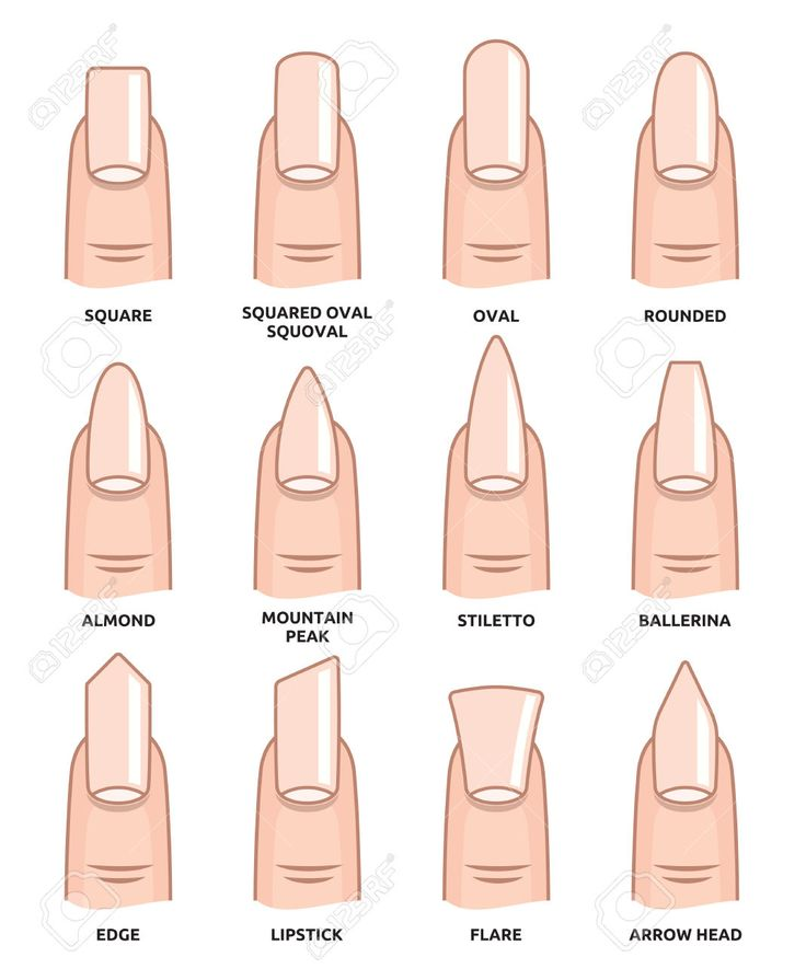Formas de uñas para tipos de dedos - http://www.xn--todouas-8za.com/formas-de-unas-para-tipos-de-dedos.html