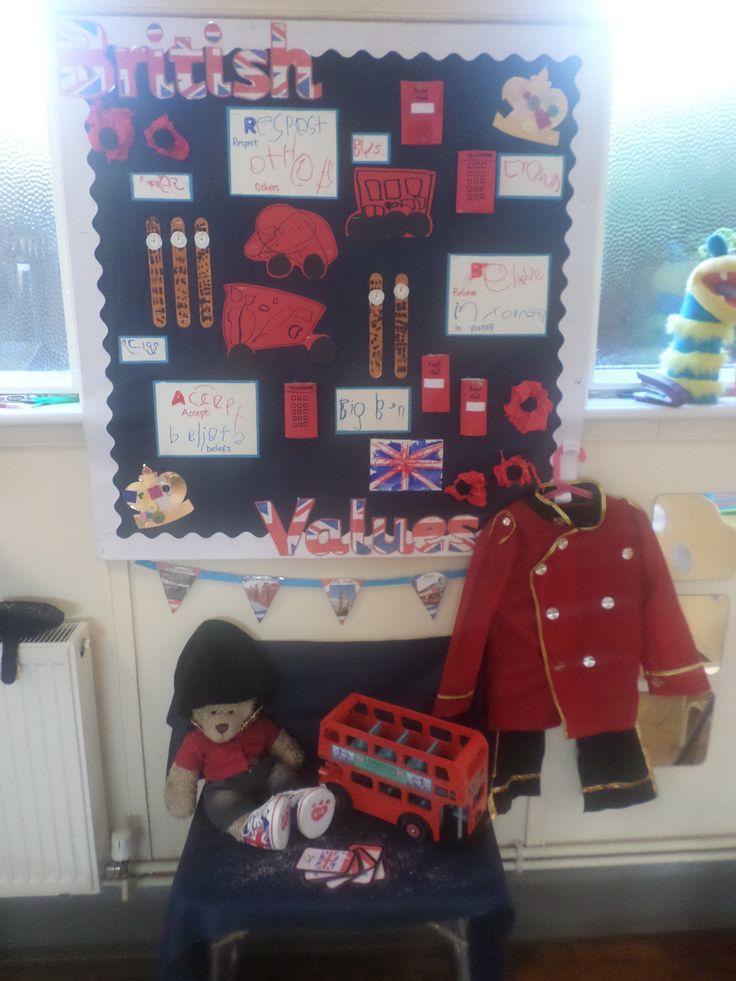 British Values at NOTG