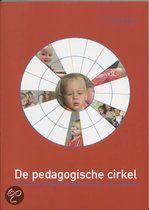 De pedagogische cirkel  De pedagogische cirkel is een dynamisch en praktijkgericht model om pedagogisch beleid te ontwikkelen en te implementeren.