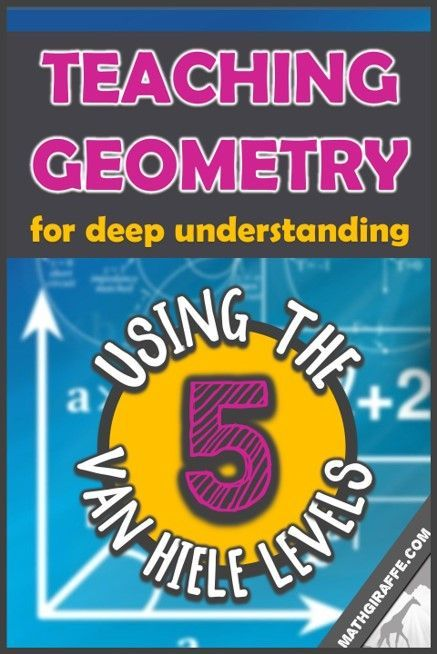 Teaching Geometry for Understanding - Activities for each of the 5 Van Hiele Levels