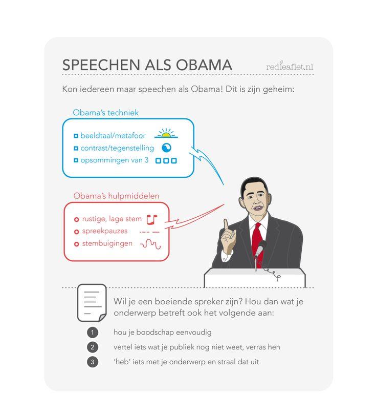 Infographic speechen als Obama.