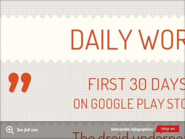 Daily Word: first 30 days on Google Play Store