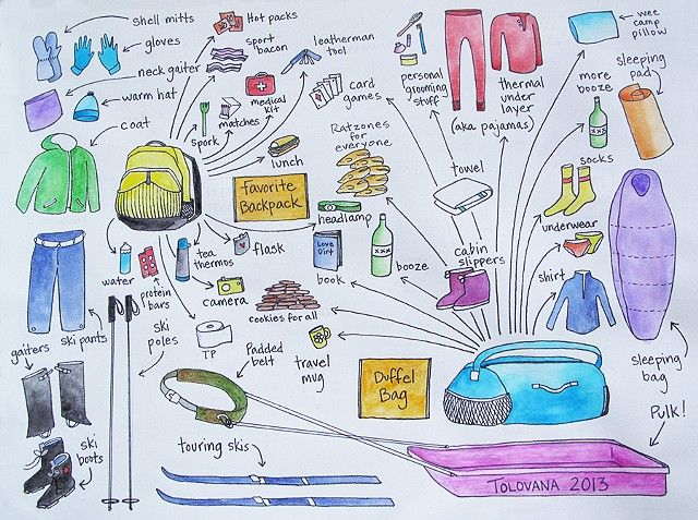 Le 25 migliori idee su lista di cosa mettere in valigia da - Lista cose da portare in viaggio ...