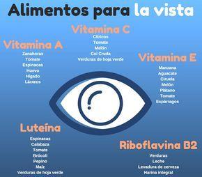 Consejos para cuidar la vista y evitar complicaciones no deseadas