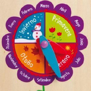 Horloge des saisons