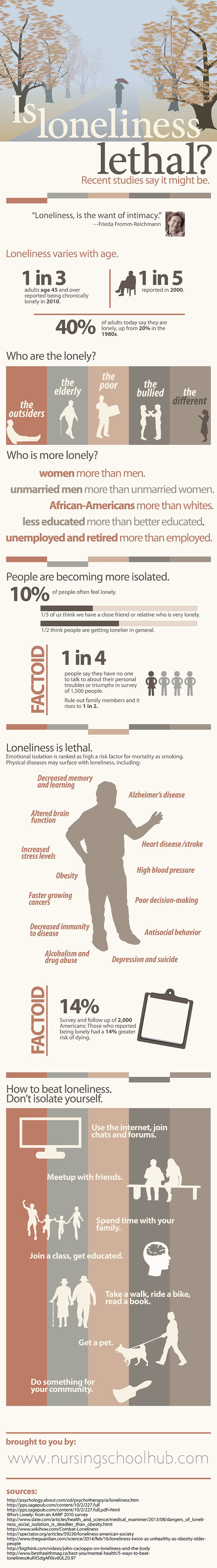 Studies show that loneliness can be lethal.  It is Suicide Awareness Month.  Lets prevent loneliness.  Thanks for liking and sharing!