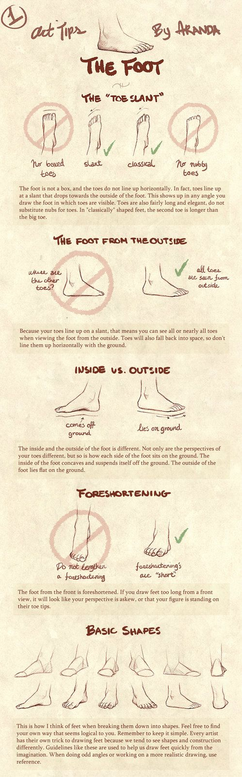 Art Tips - The Foot by ArandaDill on deviantART (so not mine!) thank god for this or I wouldn't have ever figured out how to draw feet my feet suck and I just couldn't imagine a way to draw them but step by step on how they look from different angles makes it so much easier