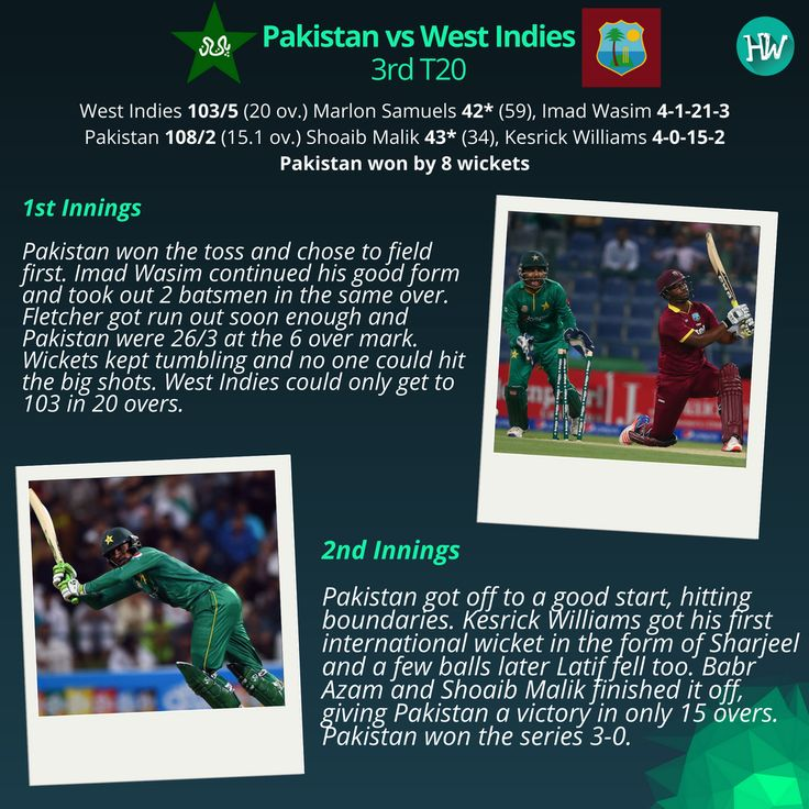 Here's how the 3rd T20 panned out. Check out our summary! #PAKvWI #PAK #WI #cricket