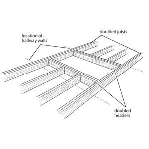 Installing A Pull Down Attic Stair